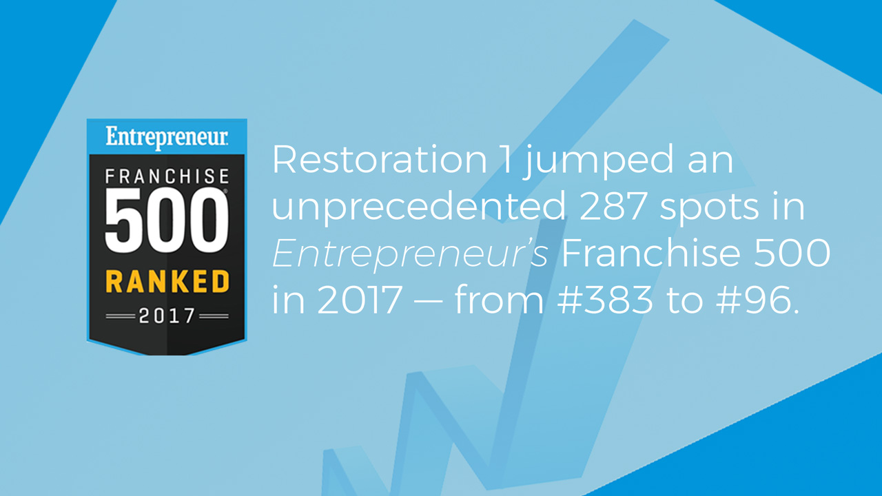 Restoration 1 franchise infographic