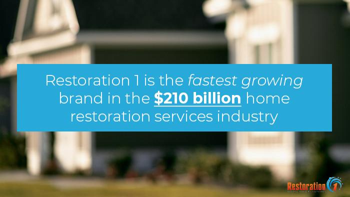 Restoration franchise Restoration 1 Start a Water Fire Damage Restoration Company