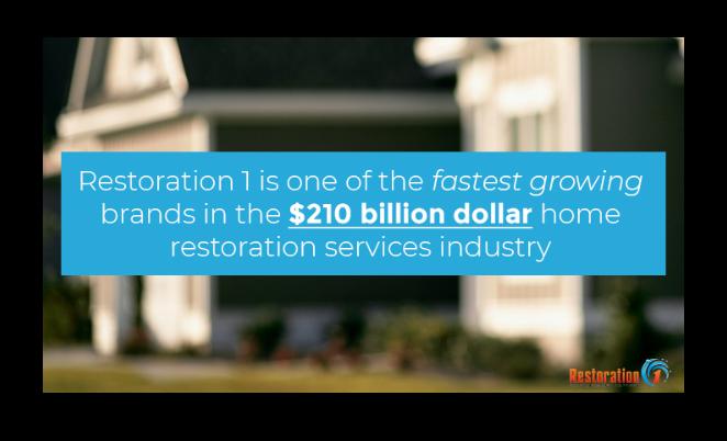 fastest grown brands in restoration